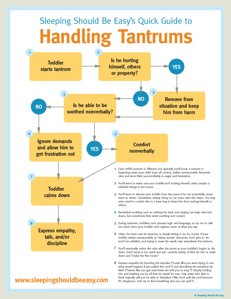 Your Cheat Sheet Guide to Handling Tantrums [FREE Download]