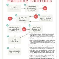 A PDF guide on handling tantrums