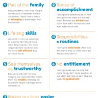7 Surprising Benefits of Chores and Responsibilities