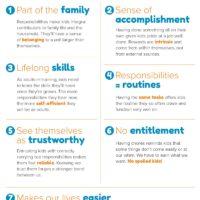 7 Surprising Reasons Kids Need Responsibilities