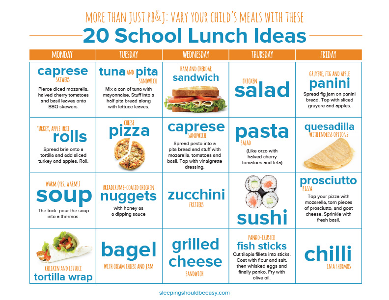 School Lunch Ideas Vary Your Child S Daily Meals